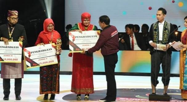 Maluku, Juara I Pemuda Pelopor 2019