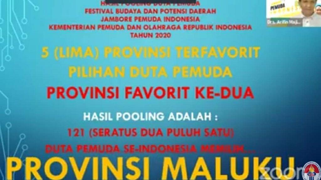 Prestasi Duta Pemuda Indonesia Provinsi Maluku dalam JPI 2020